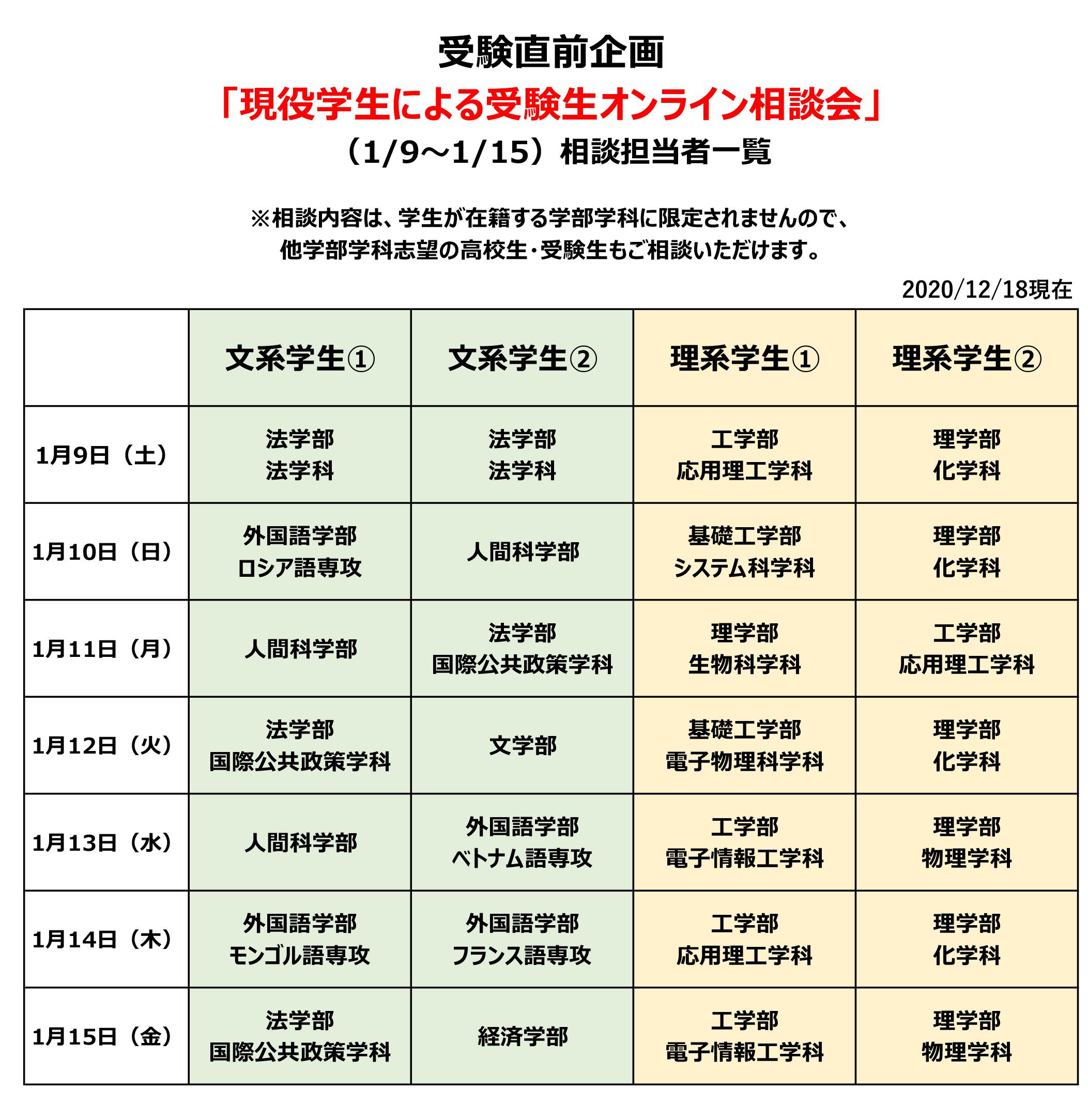 大阪大学が1月15日まで大学入学共通テスト直前企画「現役学生による受験生オンライン相談会」を開催