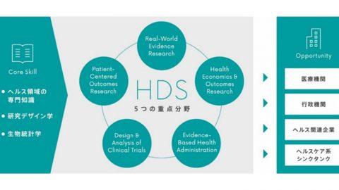 横浜市立大学が2020年4月、日本初の「ヘルスデータサイエンス大学院」を開設予定