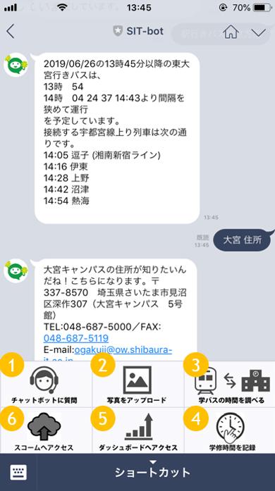 SIT-botの画面