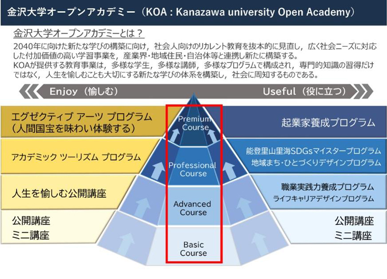 金沢大学オープンアカデミーの第1弾「ビートルズ大学」が8月3日から金沢駅前で開講