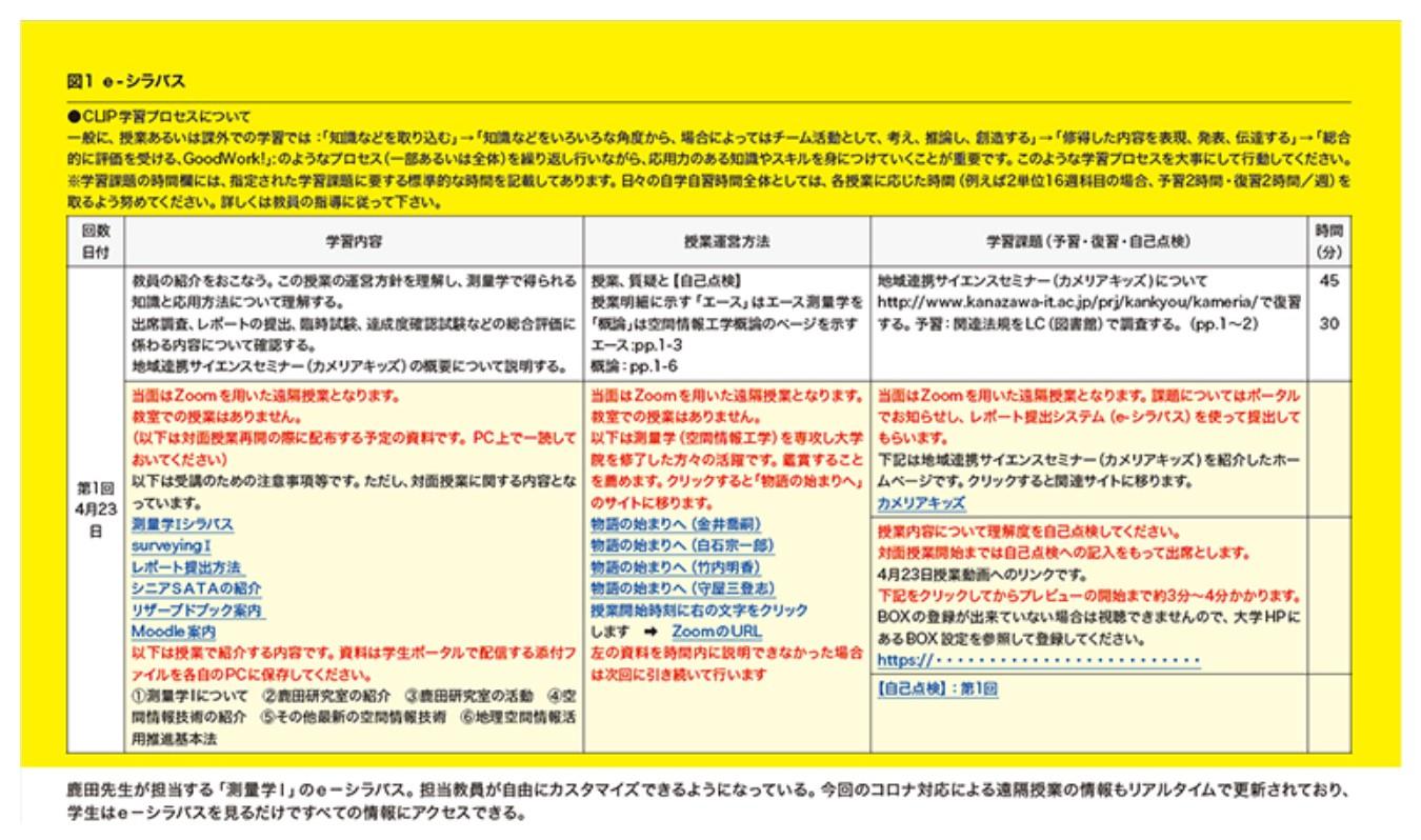 金沢工業大学が「e-シラバス」を活用した遠隔授業を開始 ~オンラインでの授業事例について鹿田正昭副学長が語る